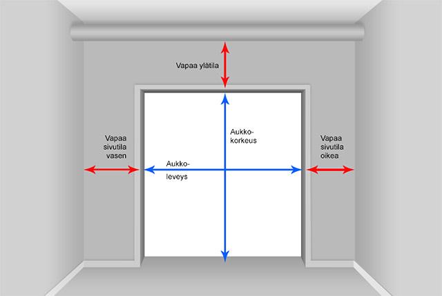 Rautarakenneleivo - Nosto-oven mittakuva